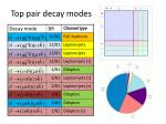 top pair decay modes