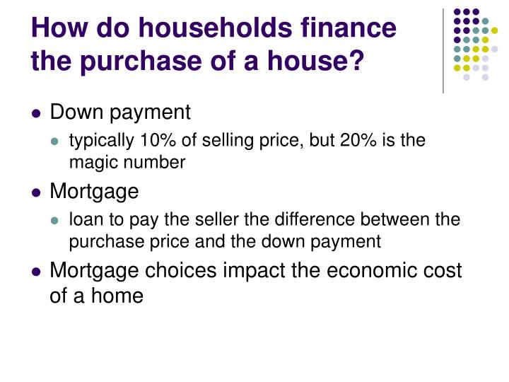 how do households finance the purchase of a house n.