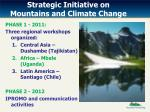 strategic initiative on mountains and climate change