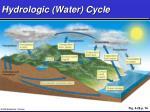 hydrologic water cycle