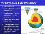 the earth s life support systems