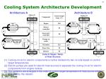 cooling system architecture development1