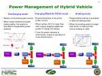 power management of hybrid vehicle