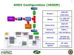 shev configuration vesim