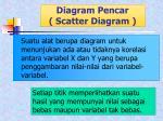 diagram pencar scatter diagram