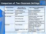 comparison of two classroom settings