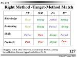 right method target method match
