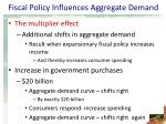 fiscal policy influences aggregate demand1