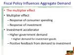 fiscal policy influences aggregate demand2
