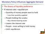 monetary policy influences aggregate demand5