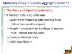 monetary policy influences aggregate demand6