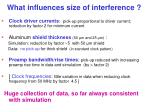 what influences size of interference