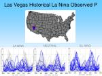 las vegas historical la nina observed p