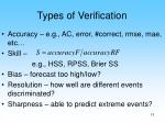 types of verification