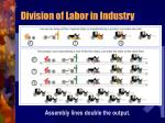 division of labor in industry