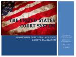 the united states court system