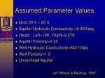assumed parameter values