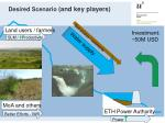 desired scenario and key players