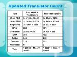 updated transistor count