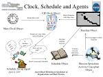 clock schedule and agents