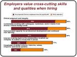 employers value cross cutting skills and qualities when hiring