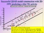 successful qsar model construction with 2d fpt predicting c met tk activity