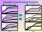 successful virtual screening simulations