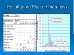 resultados plan de m tricas1