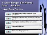 3 asas fungsi dan norma dana pensiun