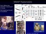 wmap radiometers