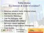 table denise excitement more of essence