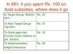 in mh if you spent rs 100 on food subsidies where does it go