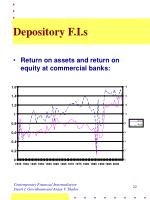 depository f i s1