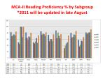 mca ii reading proficiency by subgroup 2011 will be updated in late august