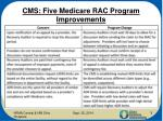 cms five medicare rac program improvements