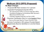 medicare 2015 opps proposed