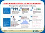 state innovation models episodic payments