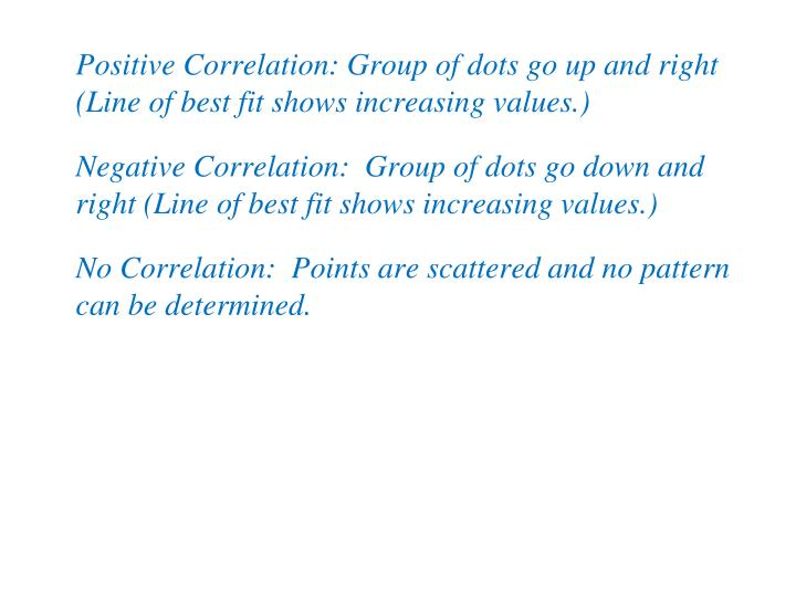 Positive Correlation: Group of dots go up and right (Line of best fit shows increasing values.)
