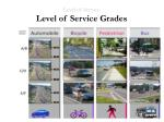level of service level of service grades