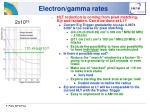 electron gamma rates