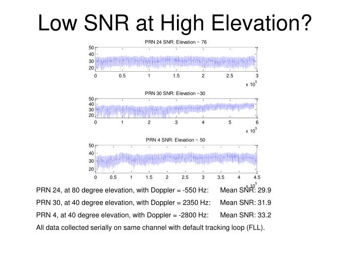 low snr at high elevation n.