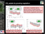 co 2 uptake by growing vegetation1