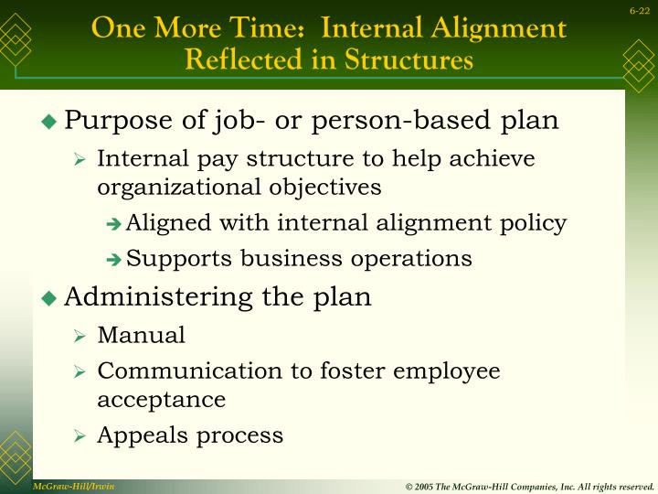 pay structures and internal alignment essay The objective is to develop a pay structure that is internally aligned  internal alignment refers to the pay relationships among different jobs within a single organization, how much pay one .