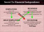 secret to financial independence