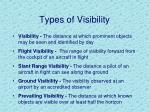types of visibility