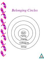 belonging circles