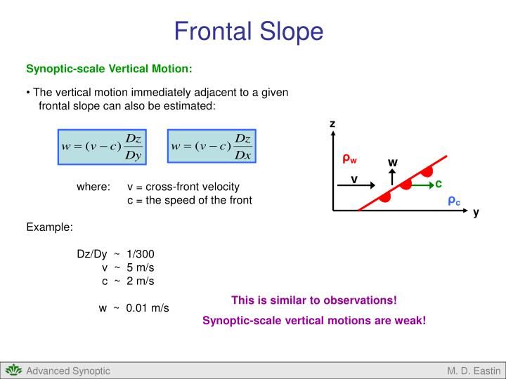 Frontal Slope