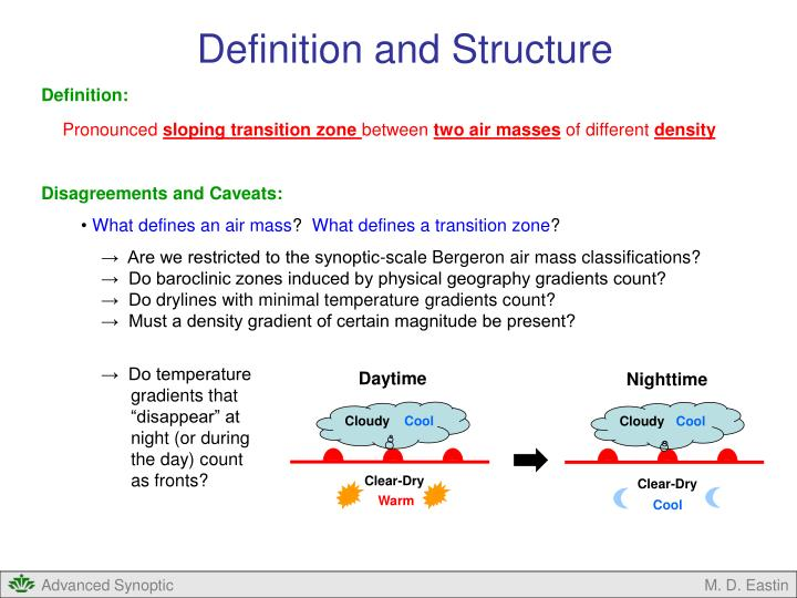 Definition and Structure