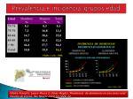 prevalencia e incidencia grupos edad