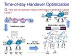 time of day handover optimization